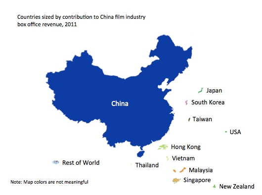 China hong kong co productions chinafilmbiz chinas world map source pacific bridge pictures analysis gumiabroncs Images